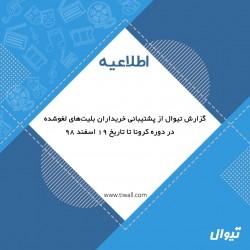 گزارش تیوال از پشتیبانی خریداران بلیتهای لغوشده دوره کرونا تا تاریخ ۱۶ اسفند ۹۸   عکس