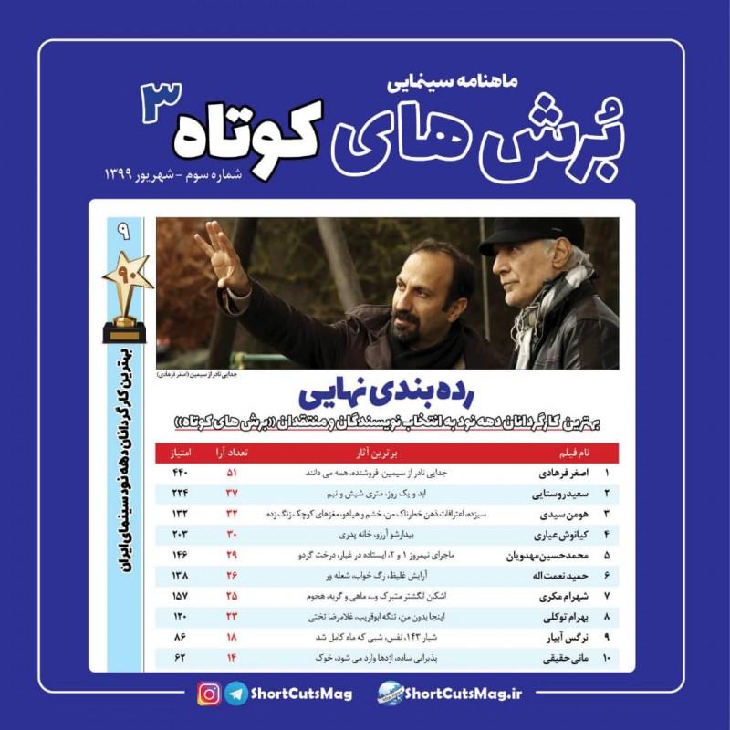 اصغر فرهادی، بهترین کارگردان دهه نود سینمای ایران شد | عکس